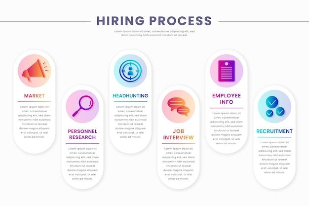 Proceso de contratación de plantillas de infografía