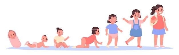 Proceso de crecimiento del bebé. desde recién nacido hasta preescolar. idea de infancia. niña pequeña.