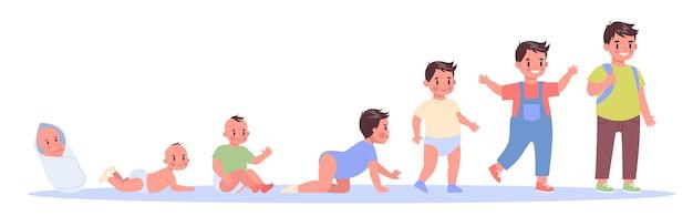 Proceso de crecimiento del bebé. desde recién nacido hasta preescolar. idea de infancia. niño pequeño.