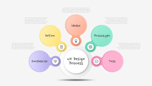 Proceso de diseño infográfico ux. plantilla de infografía colorido proceso moderno.