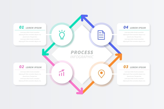 Proceso de diseño plano infográfico