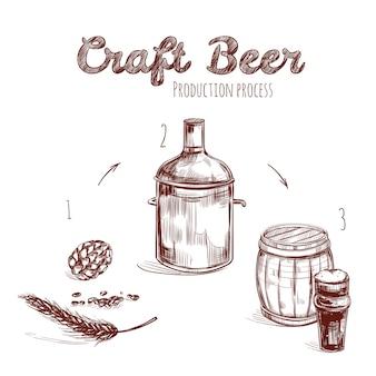 Proceso de elaboración de la cerveza concepto dibujado a mano