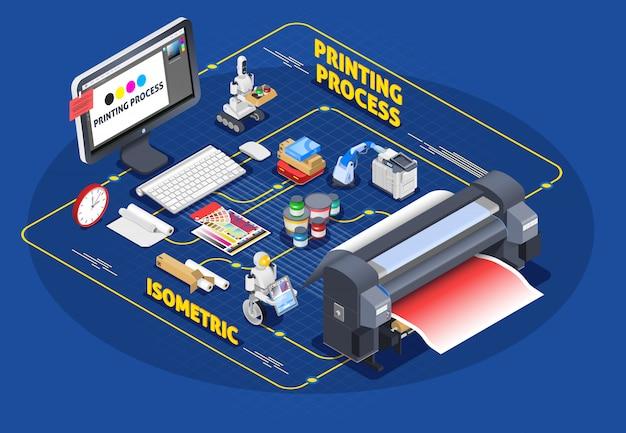 Proceso de impresión composición isométrica