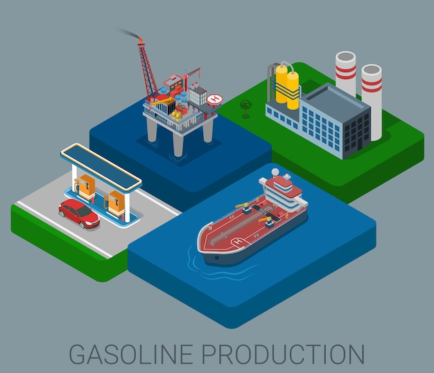 Proceso de producción de gasolina ciclo plano d concepto de infografía isométrica web