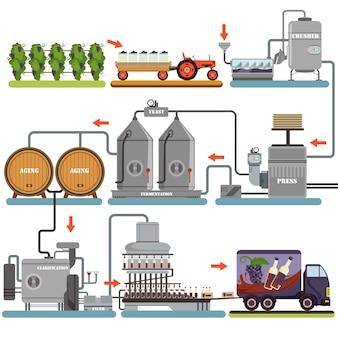 Proceso de producción de vino, bebida de producción de uva ilustraciones sobre un fondo blanco.