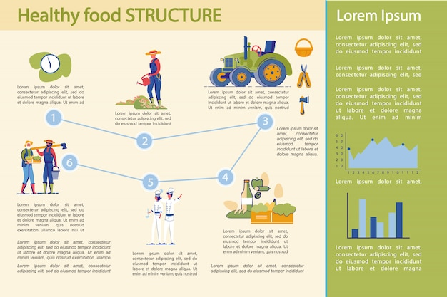 Producción de alimentos saludables e infografía de la industria.