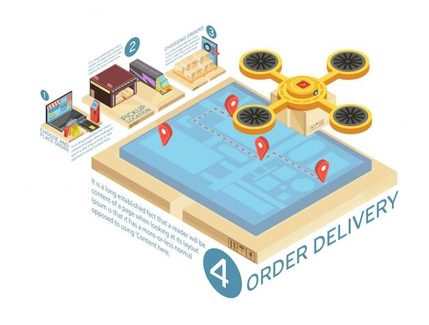 Productos en línea entrega infografía isométrica con compras por internet, almacén, transporte de ruta en la pantalla de la ilustración de vector de gadget