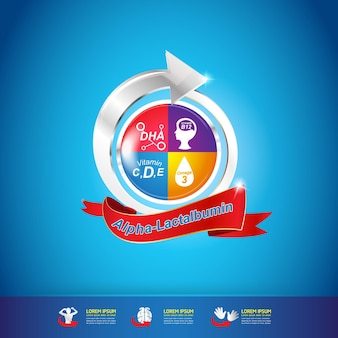 Productos con logotipo de omega nutrition y vitamin para niños.
