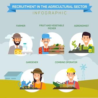 Profesiones agrícolas sektor. infografía