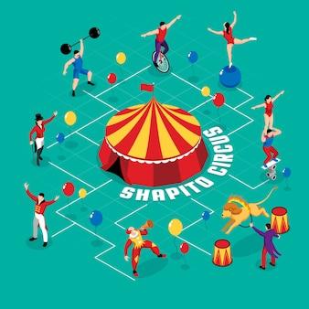 Profesiones de circo acróbatas payaso mago hombre fuerte y entrenador de animales diagrama de flujo isométrico en turquesa