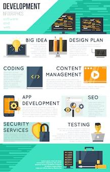 Programa de infografía de desarrollo