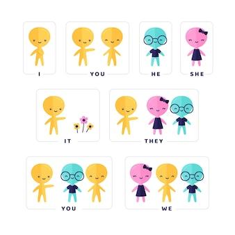 Pronombres de sujeto en inglés con caracteres ilustrados