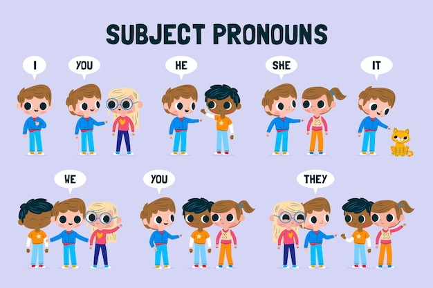 Pronombres de sujeto en inglés con niños