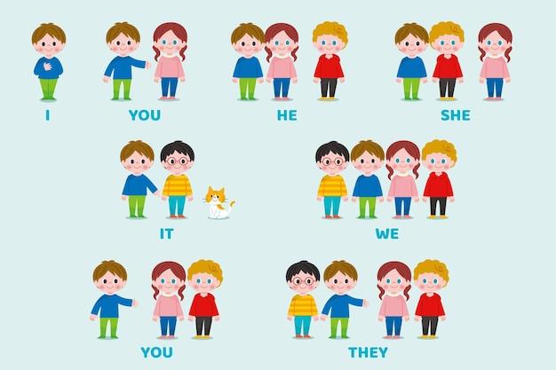 Pronombres de sujeto en inglés con personas de dibujos animados