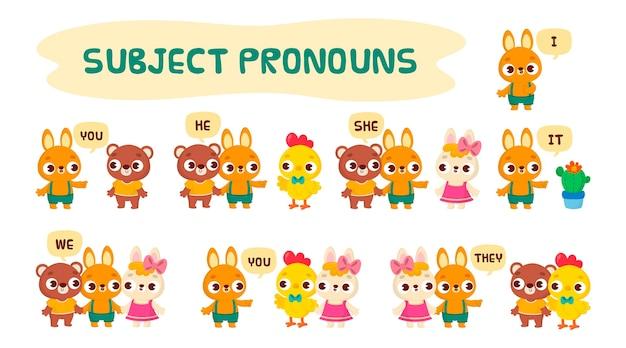 Pronombres de sujeto en inglés