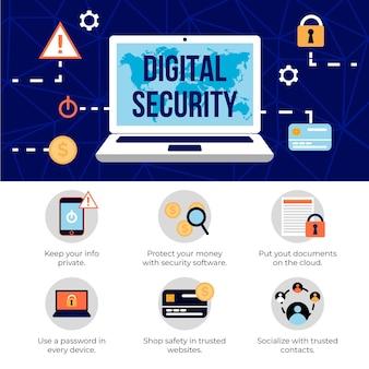 Protección cibernética y seguridad digital.