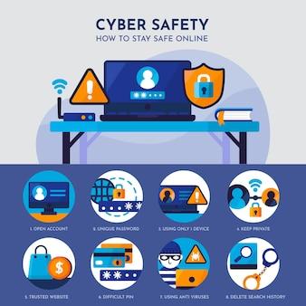 Protege contra los ataques cibernéticos tema