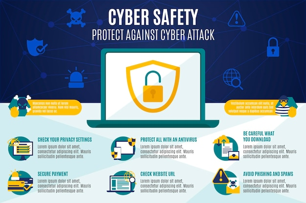Protege contra ciberataques