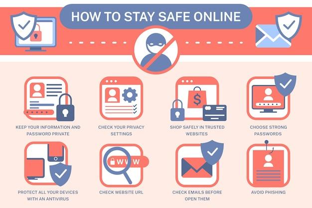 Proteger contra ataques cibernéticos infografía