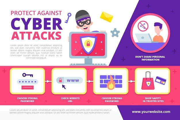 Proteger contra ciber ataques plantilla de infografía