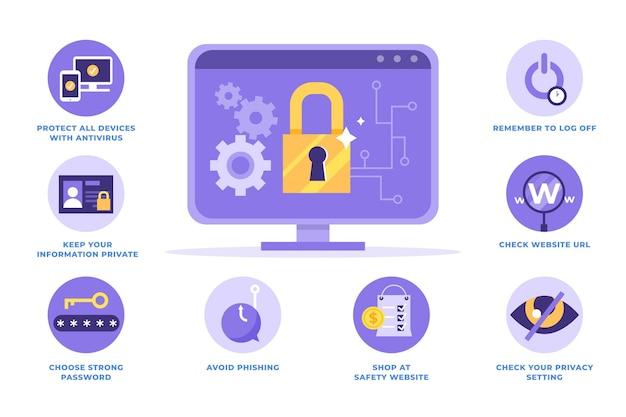 Protegerse contra los ataques informáticos