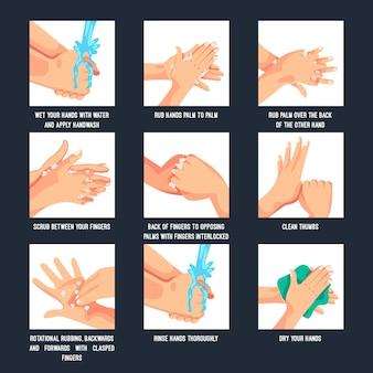 Protéjase y proteja a otros de infecciones con agua y jabón.