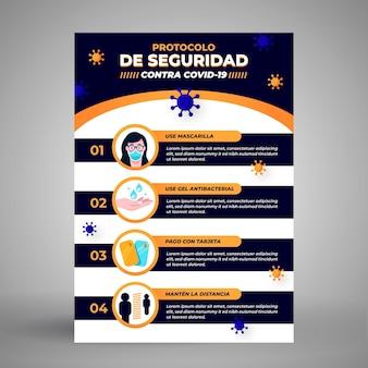 Protocolos para la plantilla de póster de prevención del coronavirus