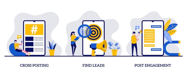 Publicación cruzada, búsqueda de clientes potenciales, concepto de participación posterior con carácter
