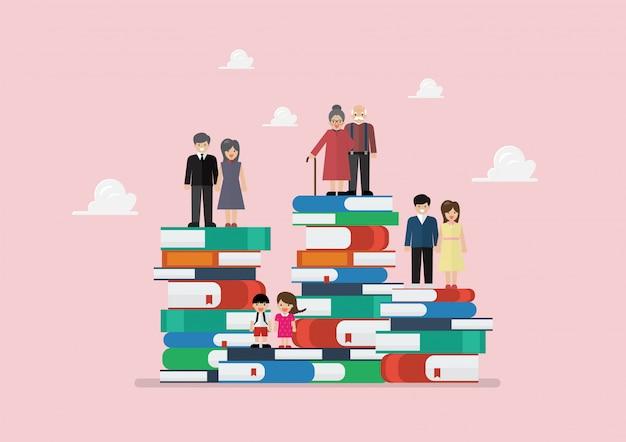 Pueblos en la generación de variedades de pie en muchos libros.