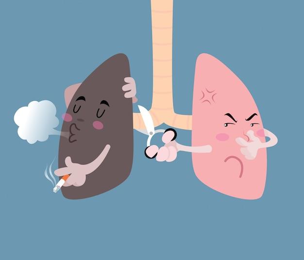 El pulmón con unas tijeras.
