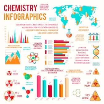 Química mundial dna investigación logros estrategia de crecimiento infographics gráficos con signos de laboratorio ilustración vectorial