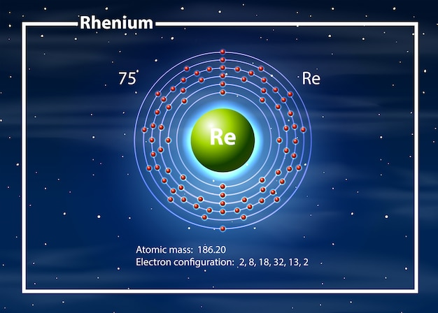 Quimico químico del diagrama de renio