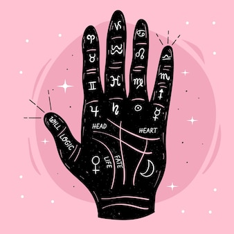 Quiromancia con mano y zodiaco