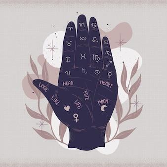 Quiromancia zodiaco y hojas naturales