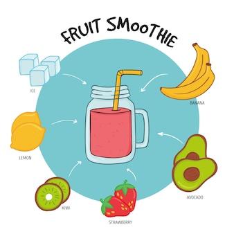 Receta de batidos de frutas saludables