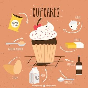 Receta de capcakes