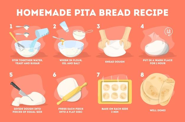 Receta casera de pan de pita. cocinar panadería en casa