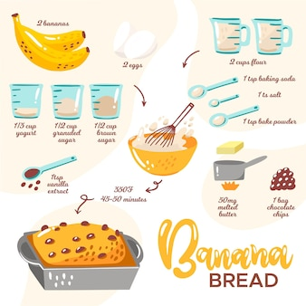 Receta casera de pan de plátano