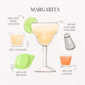 Receta de cóctel margarita ilustrada