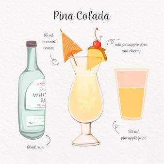 Receta de cóctel de piña colada