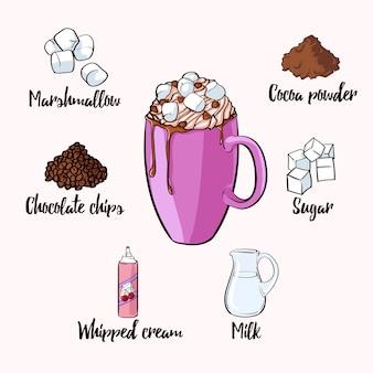 Receta colorida de bebida de cacao