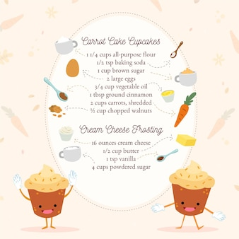 Receta de cupcakes de zanahoria dibujados a mano