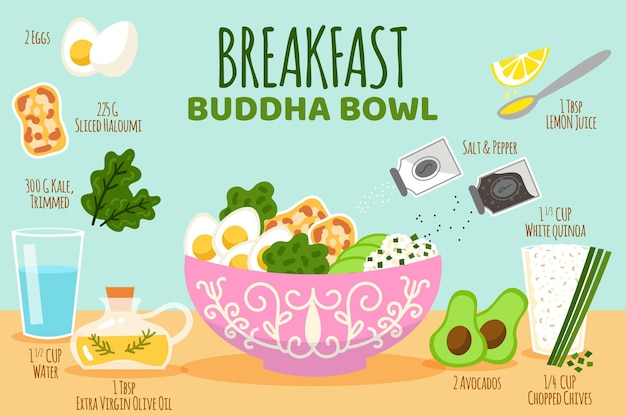 Receta de desayuno tazón de buda