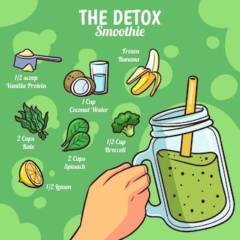 Receta de desintoxicación con verduras y licuado de frutas