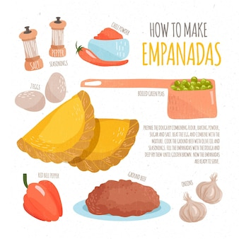 Receta de empanada con ingredientes
