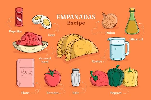 Receta de empanada