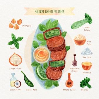 Receta de falafels verdes mágicos vegetarianos en acuarela