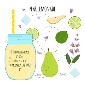 Receta de limonada de pera