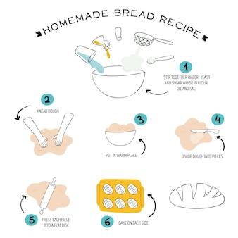 Receta de pan casero ilustrada