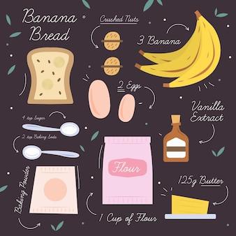 Receta de pan de plátano dibujado a mano